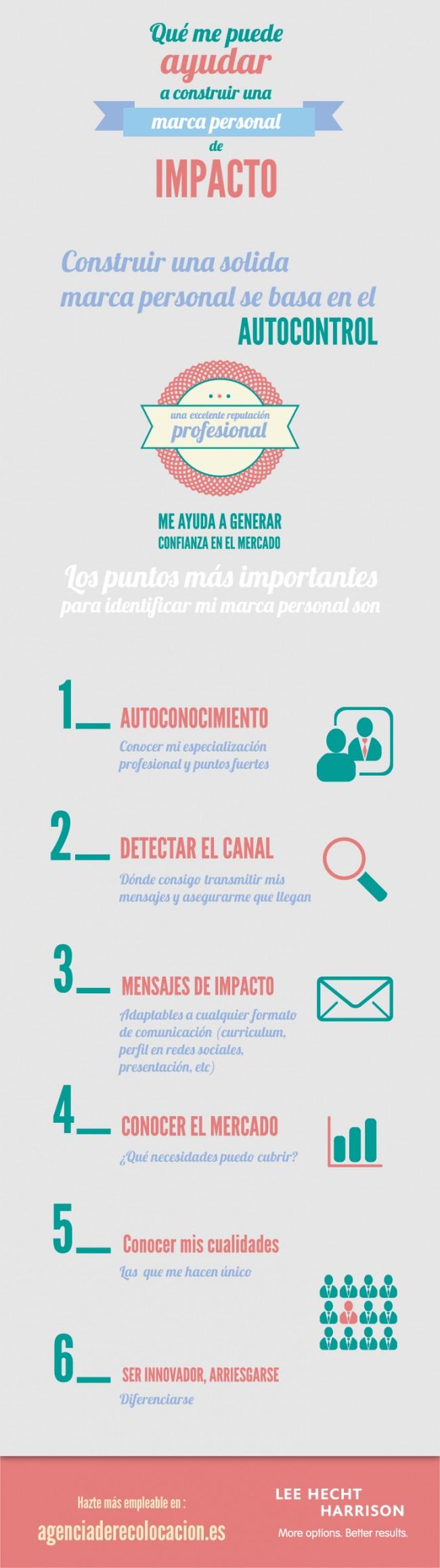 Infografía. Construir una marca personal de impacto