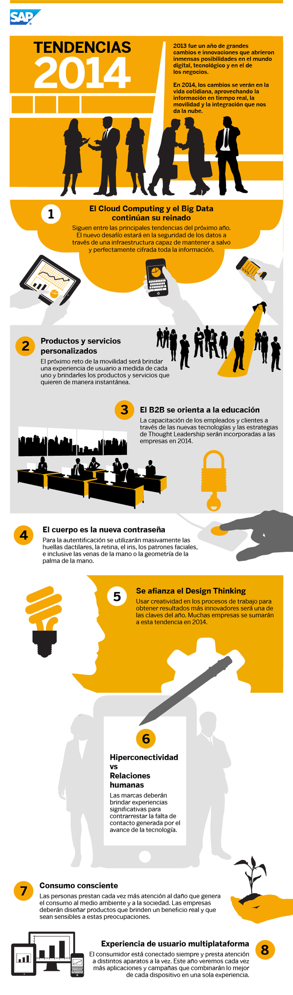 Infografia_SAP_Tendencias-2014