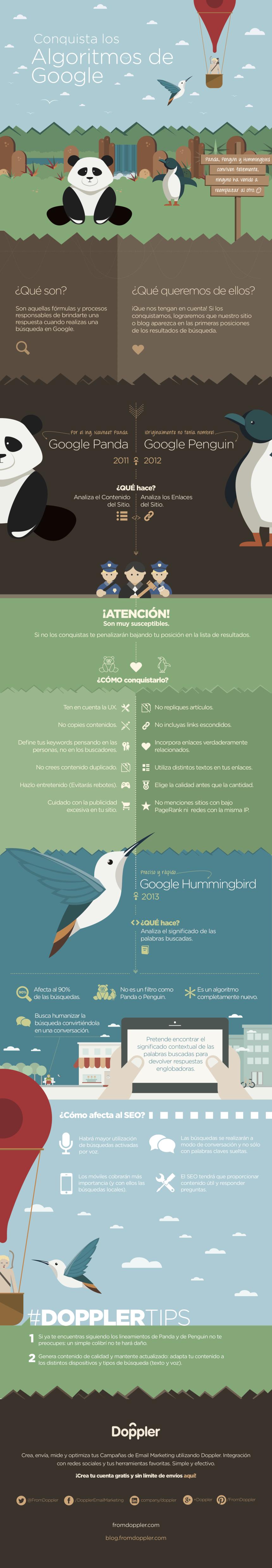 algoritmos google - infografia