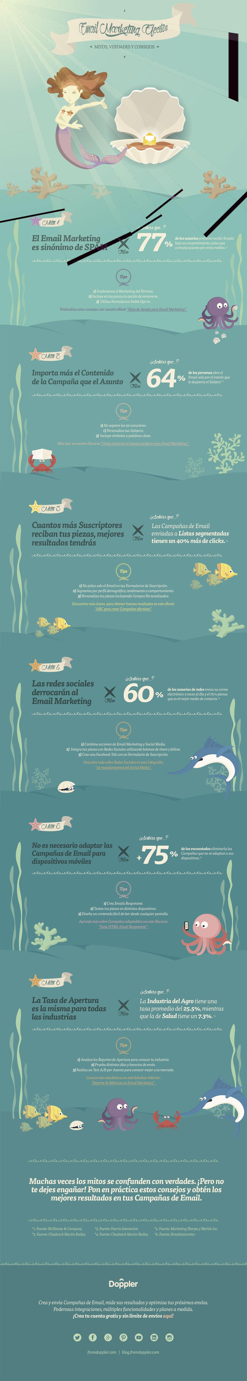 email marketing - infografia