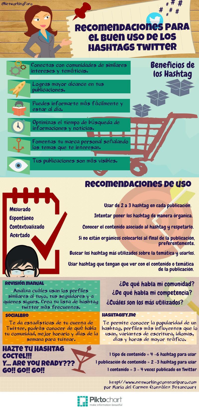 hashtag twitter beneficios recomendaciones uso - infografia