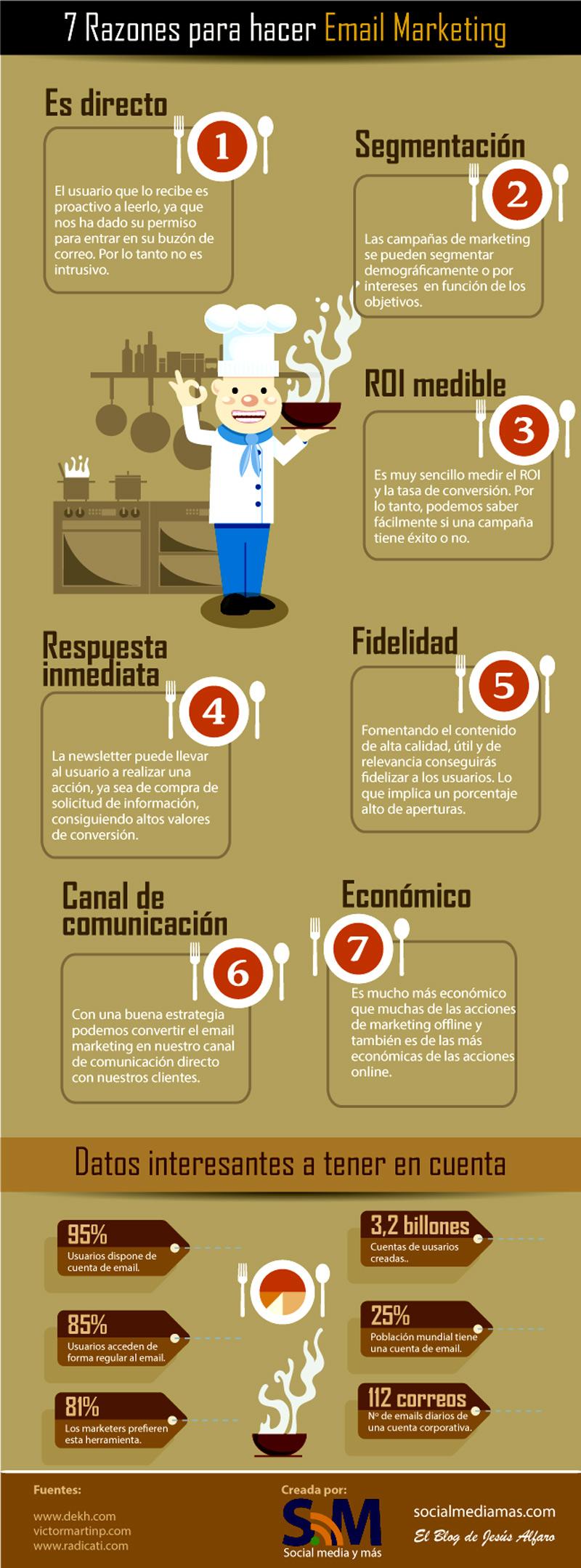 infografia7