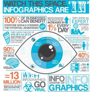 infografias-contenido