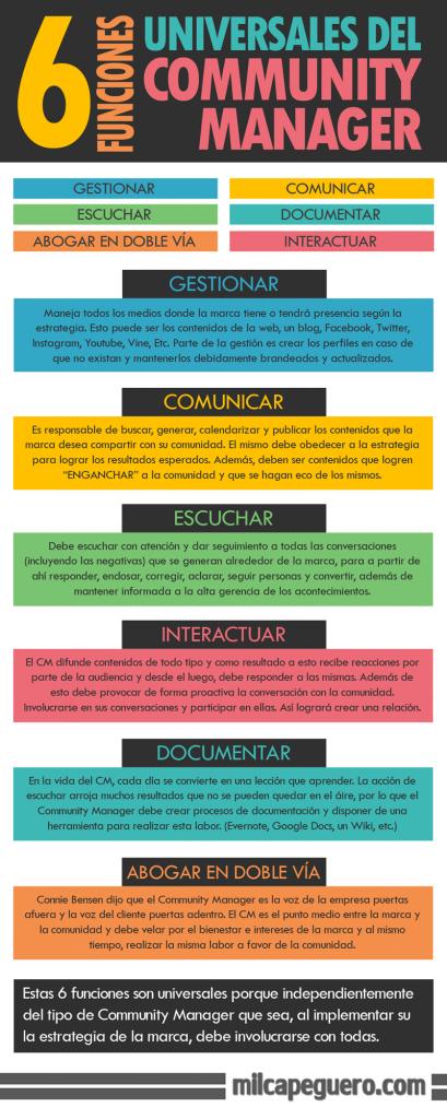 inforgafia_6_funciones_universales_del_community_manager