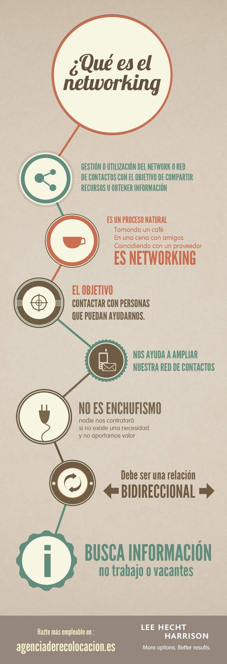 Infografia - Qué es el networking #infografia #infographic #marketing