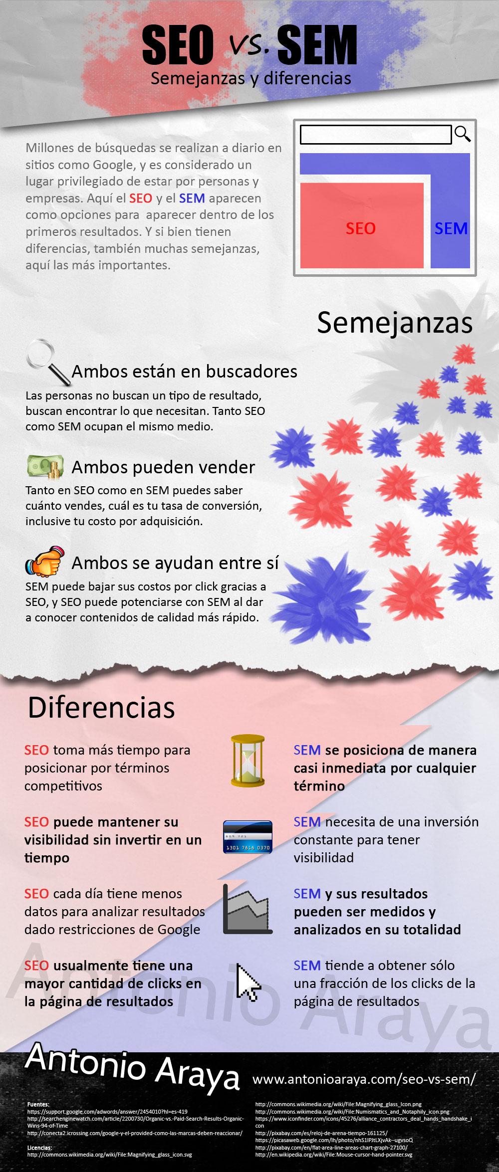 SEO vs SEM: semejanzas y diferencias infografia infographic seo