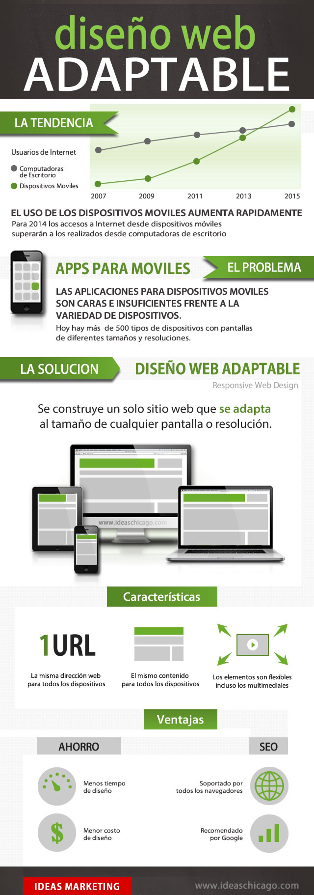 web responsive adaptable
