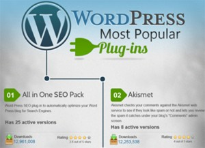 30-wordpress-plugins