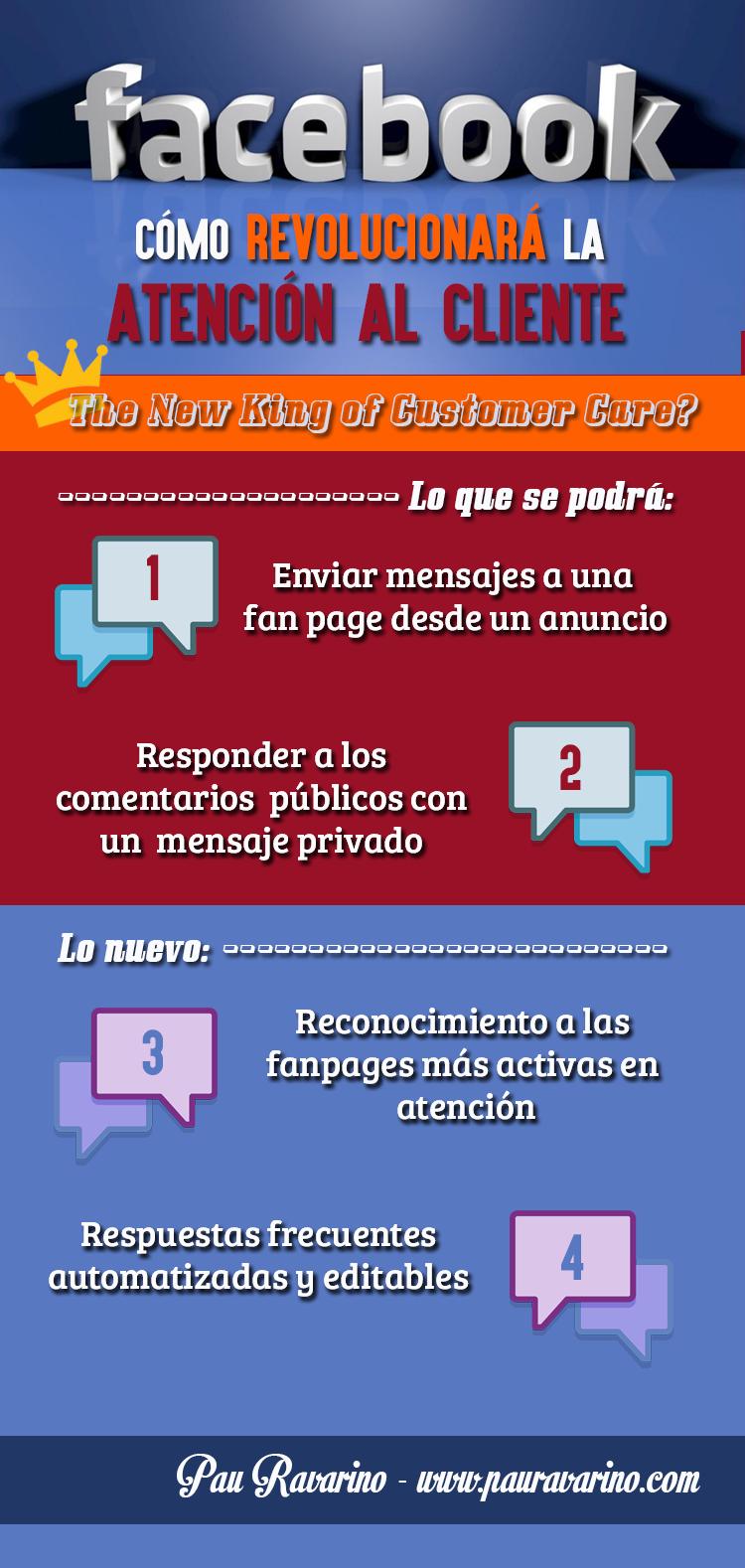 Como Facebook Revolucionara la atencion al cliente - Infografia