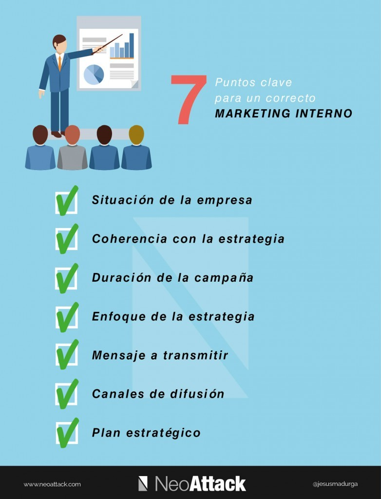 marketing interno infografia