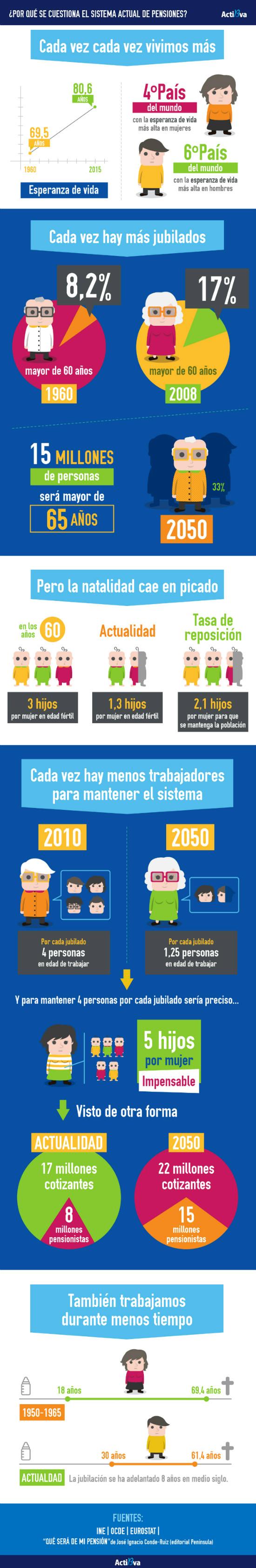 wpid-sistema-pensiones-infografia.jpg
