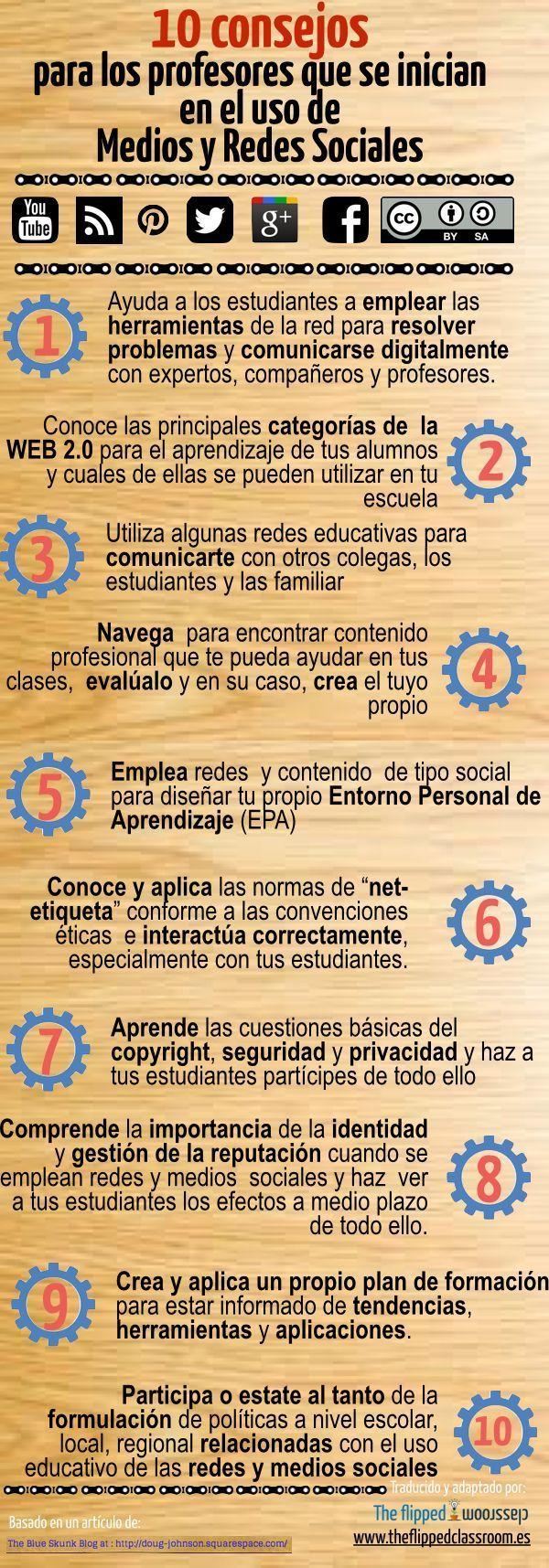 Infografia - 10 Consejos para Docentes sobre el Uso de las Redes Sociales | Infografía