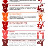 10 errores frecuentes en comunicación de crisis #infografia #infographic #marketing