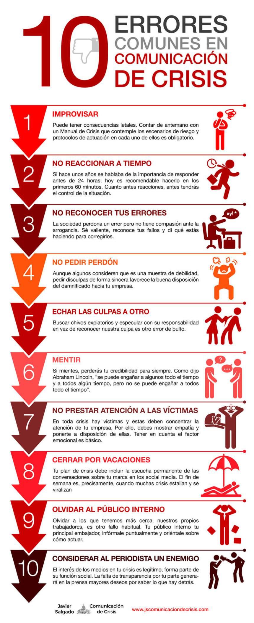 10 errores frecuentes en comunicación de crisis #infografia #infographic #marketing