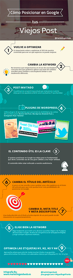 Infografia - 10 Mejores infografías SEO del Verano de 2014