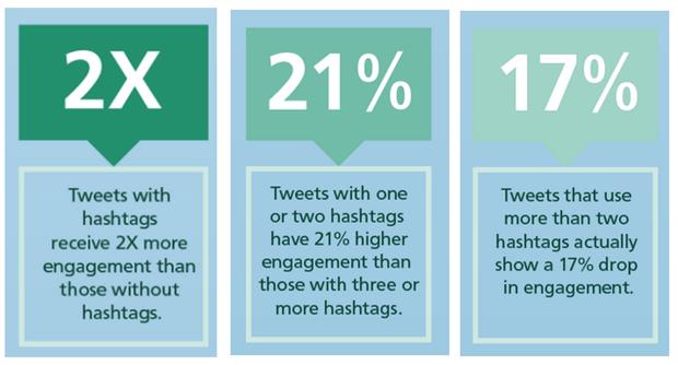 Infografia - 10 Powerful Twitter Marketing Tips [That Work like Magic]
