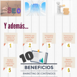 10 beneficios del Marketing de Contenidos #infografia #infographic #marketing