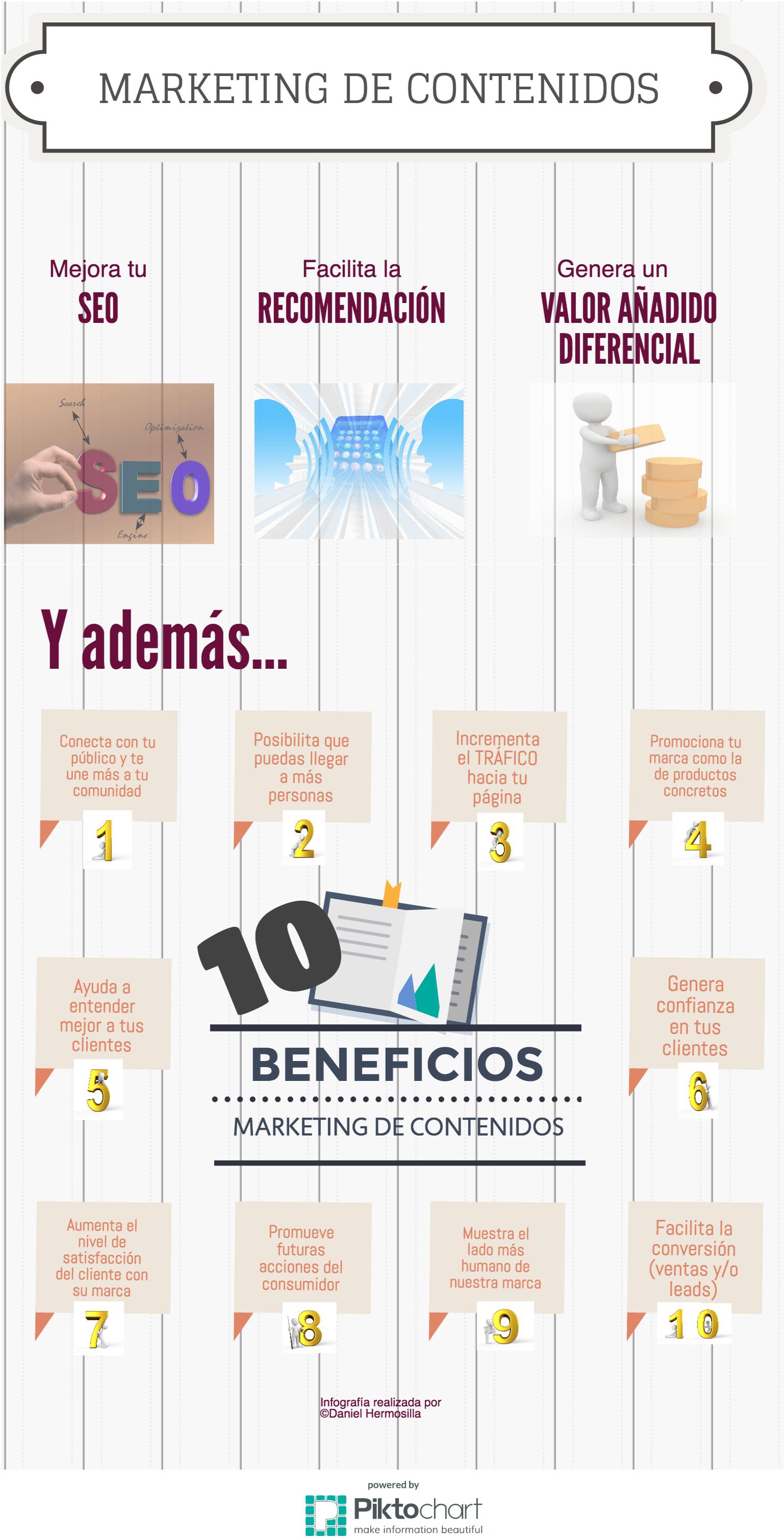10 beneficios del Marketing de Contenidos #infografia #infographic #marketing