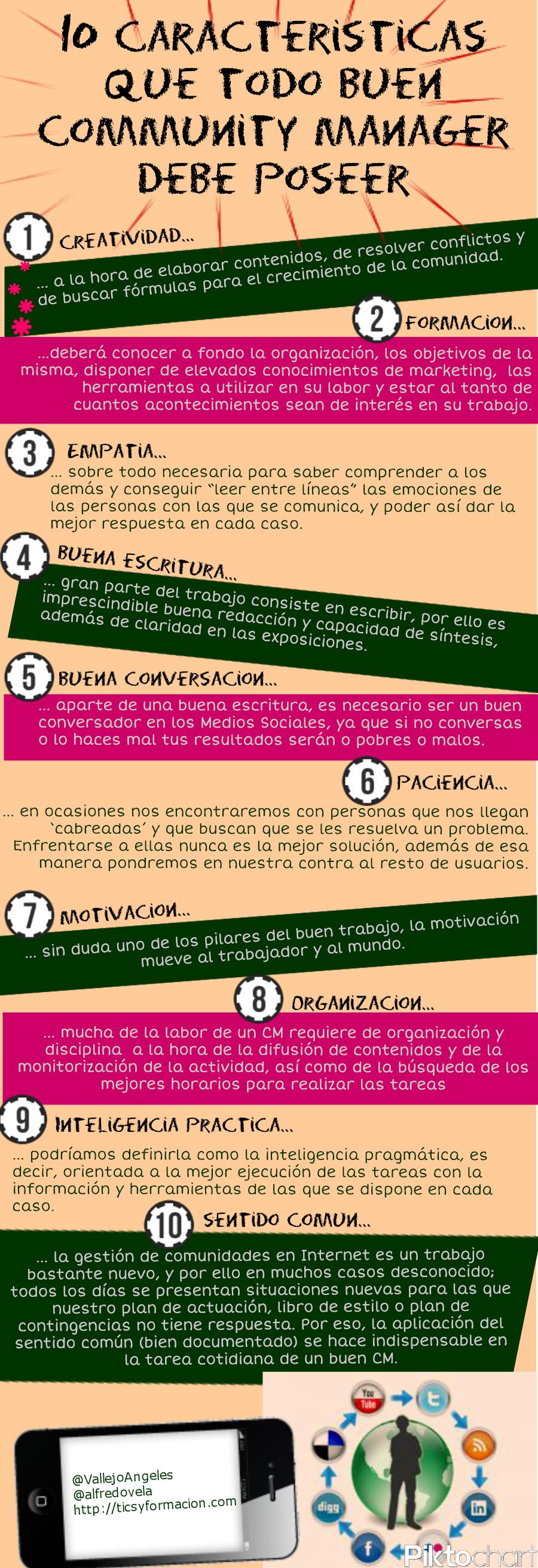 Infografia - 10 características que todo buen Community Manager debe poseer #infografia #infographic #socialmedia