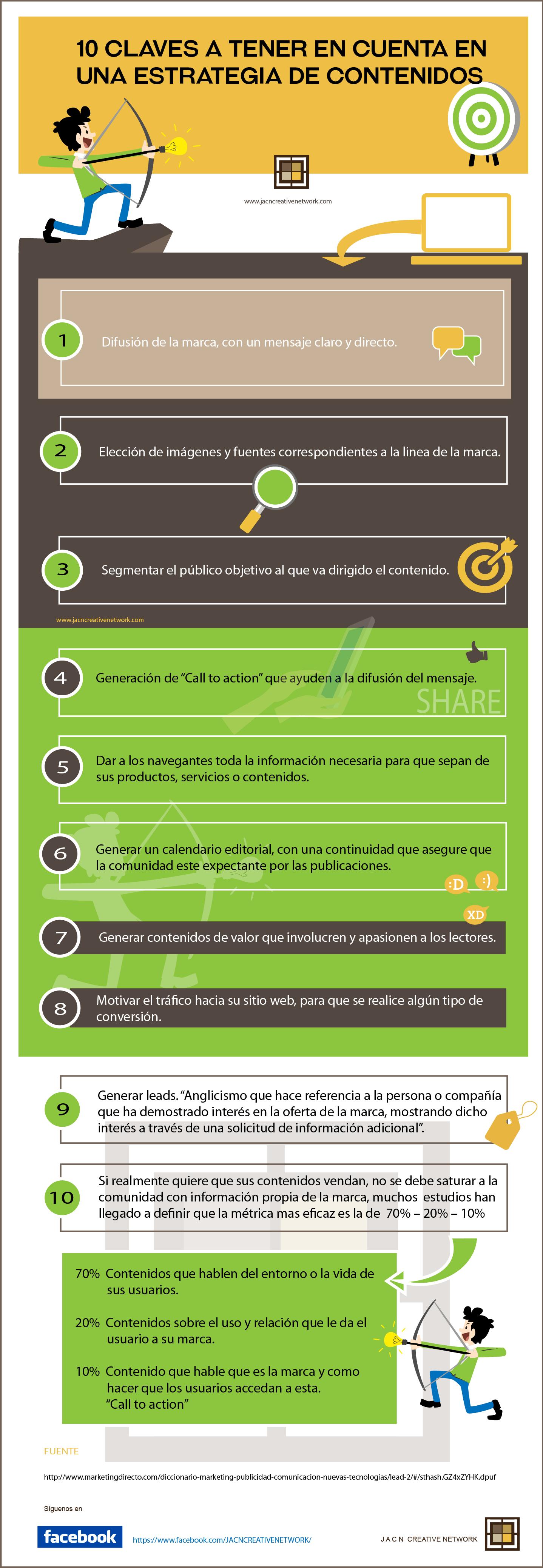 10 claves a tener en cuenta en una estrategia de contenidos #infografia #infographic #marketing