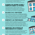 Infografia - 10 consejos de marketing digital que puedes aplicar a bienes raíces