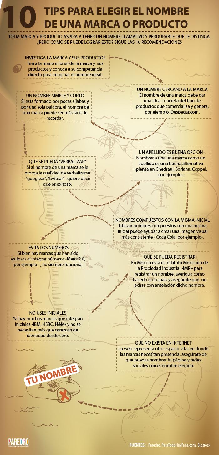 10 consejos para poner nombre a una marca o producto #infografia #infographic #marketing