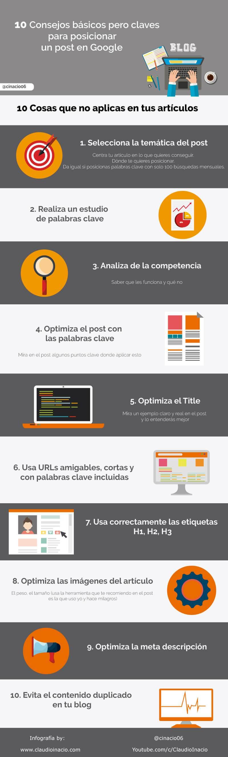 10 consejos básicos para posicionar un post en Google #infografia #infographic #seo