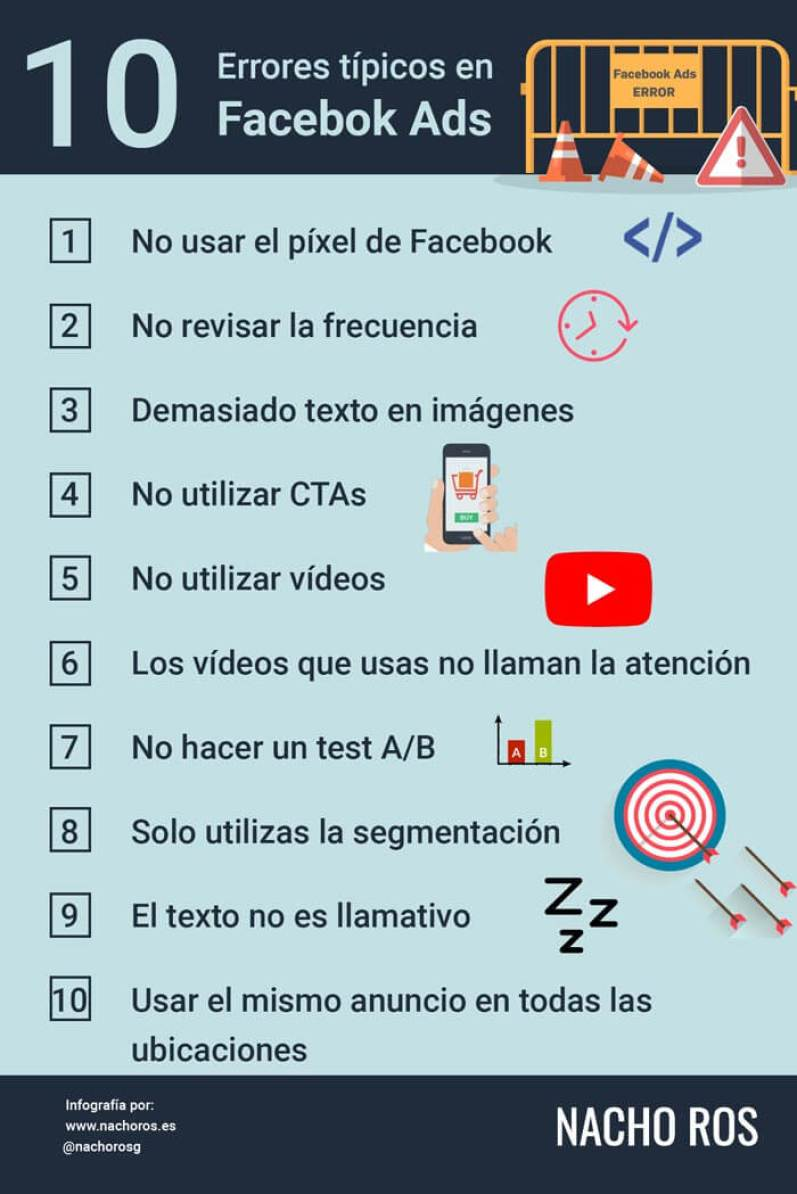 10 errores típicos en Facebook Ads #infografia #socialmedia #marketing