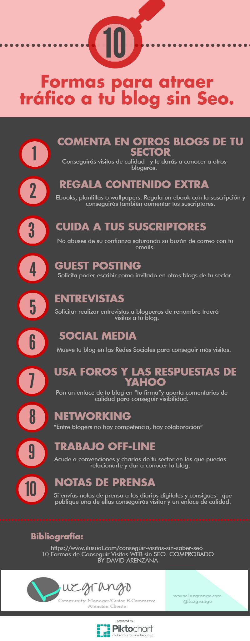 10 formas de atraer tráfico a tu Blog sin SEO #infografia #socialmedia #seo