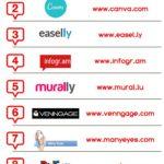 10 herramientas online gratuitas para crear infografías #infografia #i…