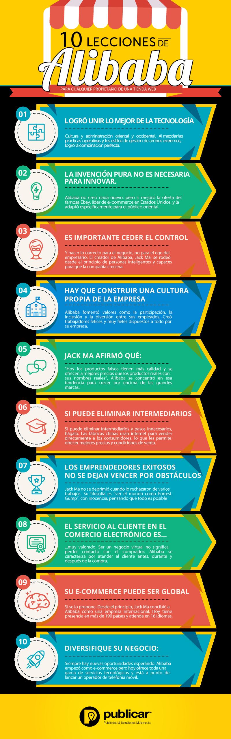 10 lecciones de Alibaba para tu Tienda Web #infografia #infographic #ecommerce