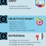 10 pasos para hacer una Social Media Plan #infografia #infographic #socialmedia