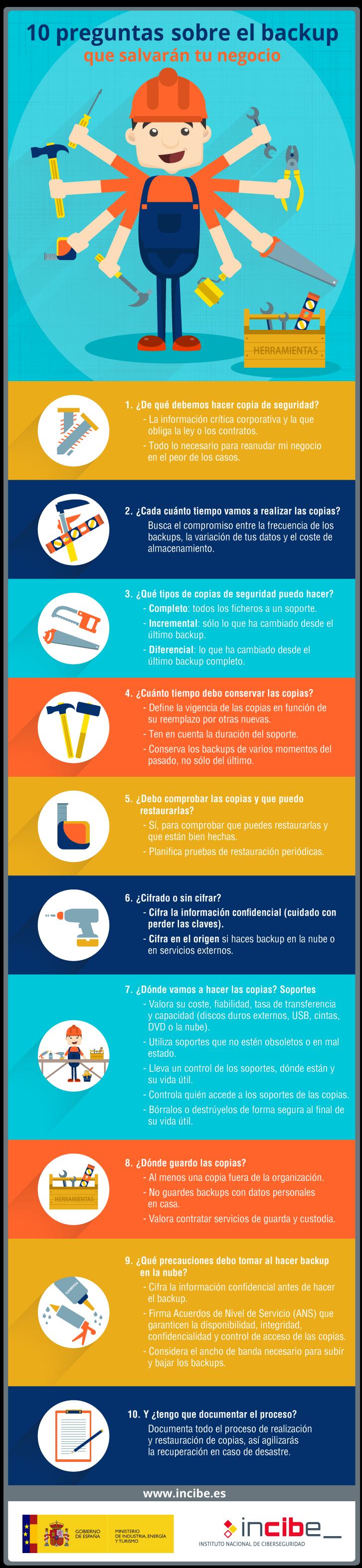 10 preguntas antes de hacer Copia de Seguridad #infografia #infographic