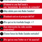10 preguntas sobre Redes Sociales para debatir #infografia #infographic #socialmedia