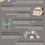 10 profesiones con mucho futuro que tus padres no entenderán #infografia #empleo