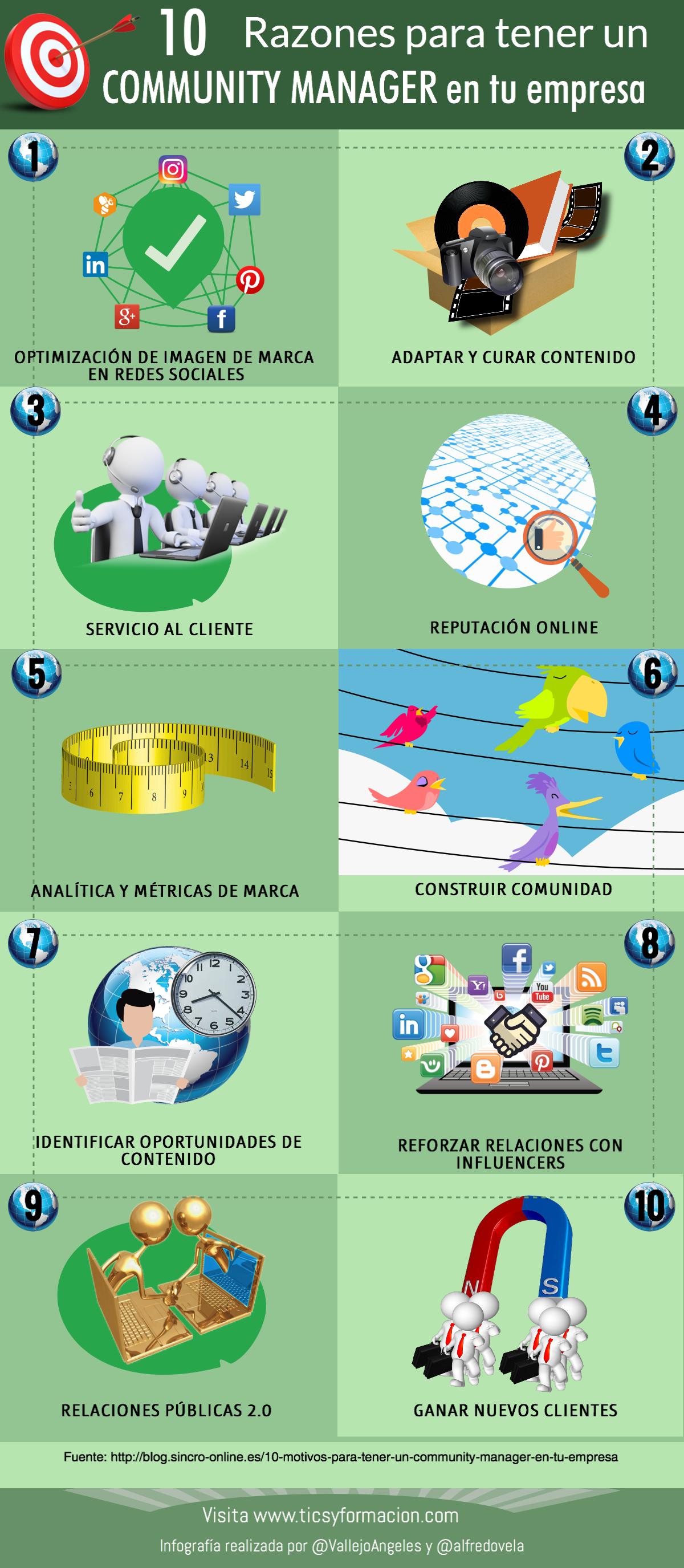 10 razones para tener un Community Manager en tu Empresa #infografia #socialmedia