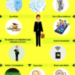 10 razones para que un Directivo esté en Redes Sociales #infografia #socialmedia