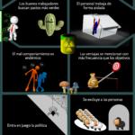10 signos fatales que reflejan toxicidad en la Cultura de tu Empresa #infografia #rrhh