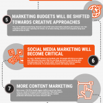 10 tendencias en Marketing Digital #infografia #infographic #marketing