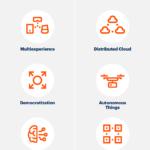 10 tendencias tecnológicas estratégicas para 2020 según Gartner #infografia #tec