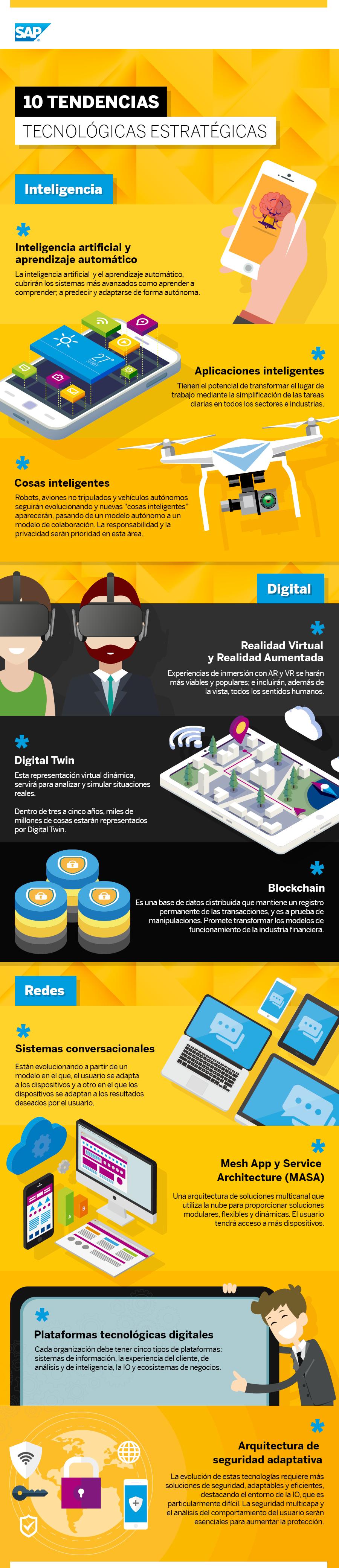 10 tendencias tecnológicas estratégicas para 2017 #infografia #infographic
