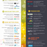 100 Free Tools to Do Your Own Marketing. Part 2 – #Infografia #Marketing #Digital