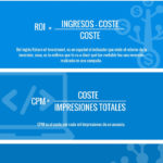 11 fórmulas que debes conocer en Google Adwords #infografia #infographic #marketing