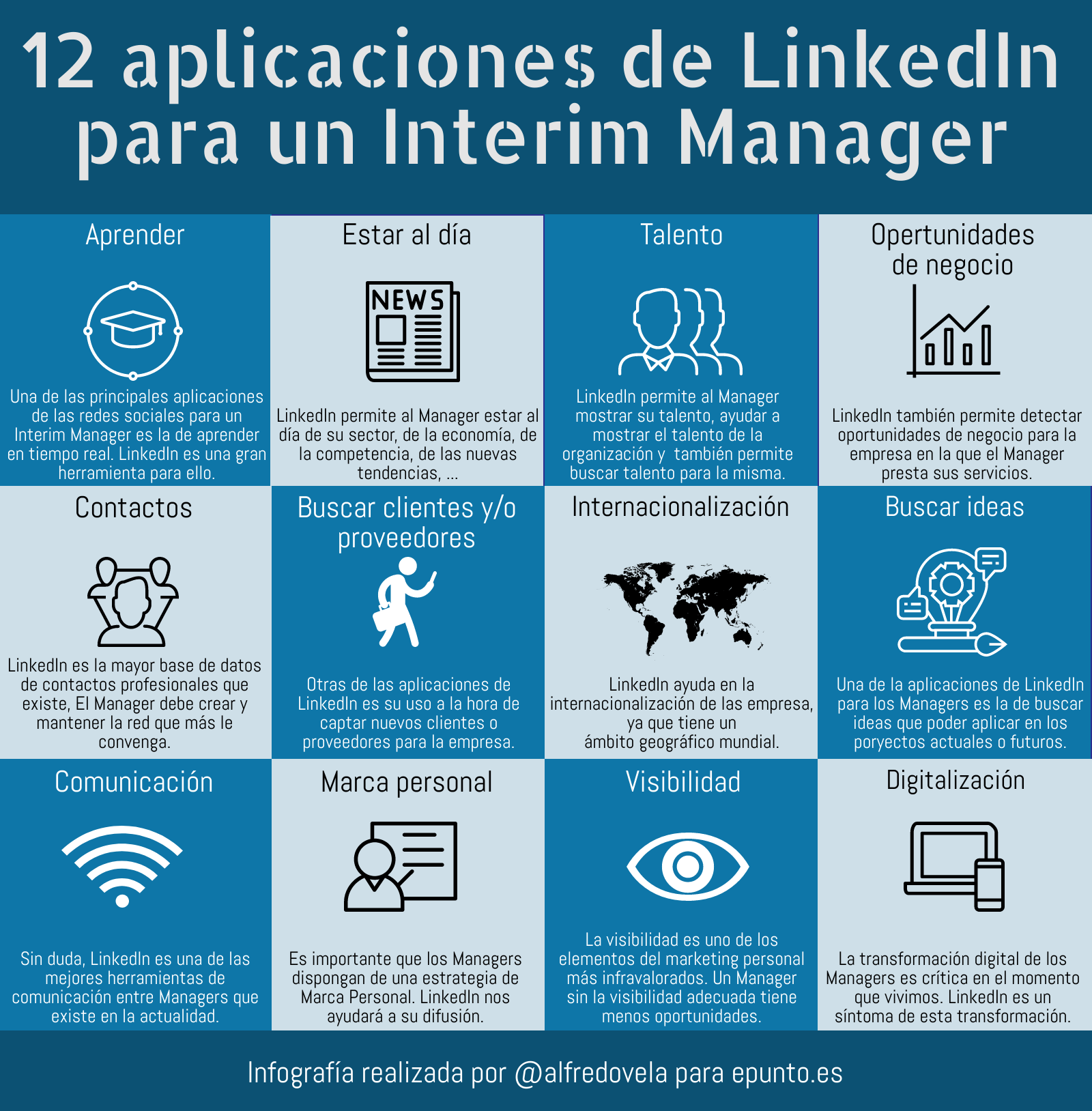 12 aplicaciones de LinkedIn para un Interim Manager #infografía #SocialMedia #InterimManager