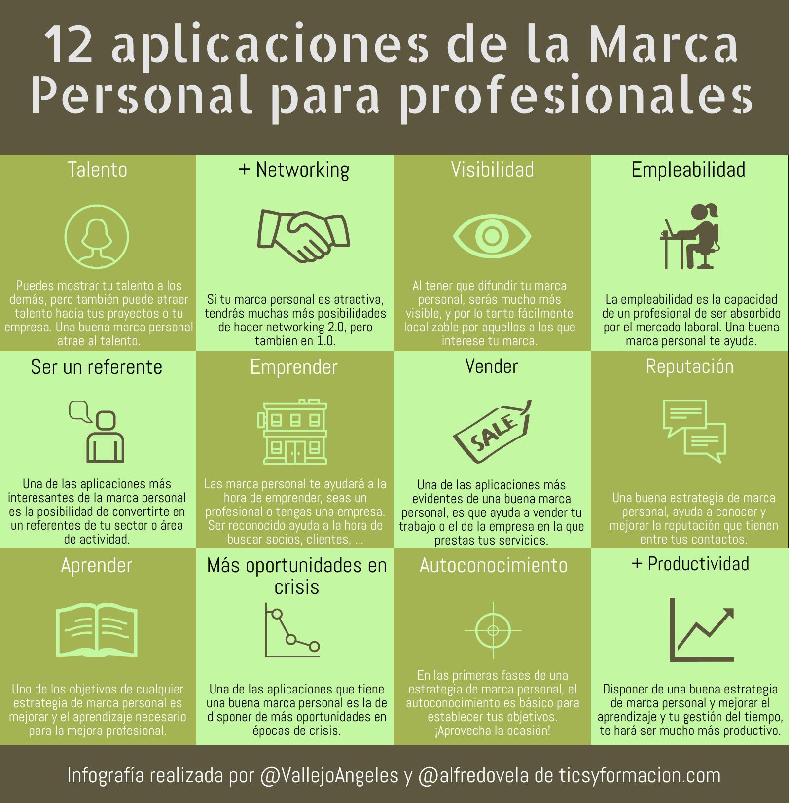 12 aplicaciones de la Marca Personal para profesionales #infografia #marcapersonal