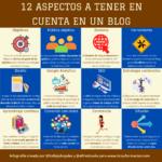 12 aspectos a tener en cuenta en un Blog #infografia #infographic #marketing #socialmedia