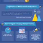 12 consejos para una campaña publicitaria de éxito en Facebook para retail #infografia #socialmedia #marketing