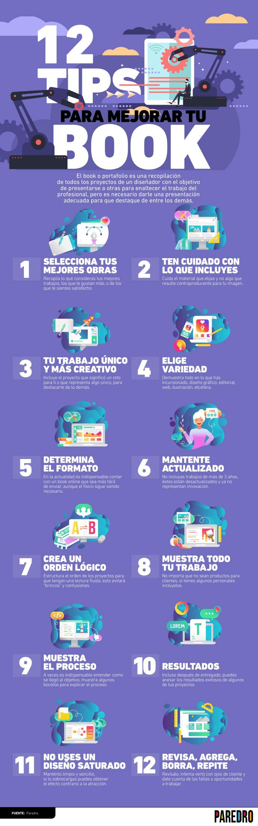 12 consejos para mejorar tu Book #infografia #infographic #design