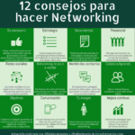 12 consejos para hacer Networking #infografia #marketing #networking