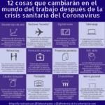 12 cosas que cambiarán en el mundo del trabajo después de la crisis sanitaria del Coronavirus #infografia #empleo